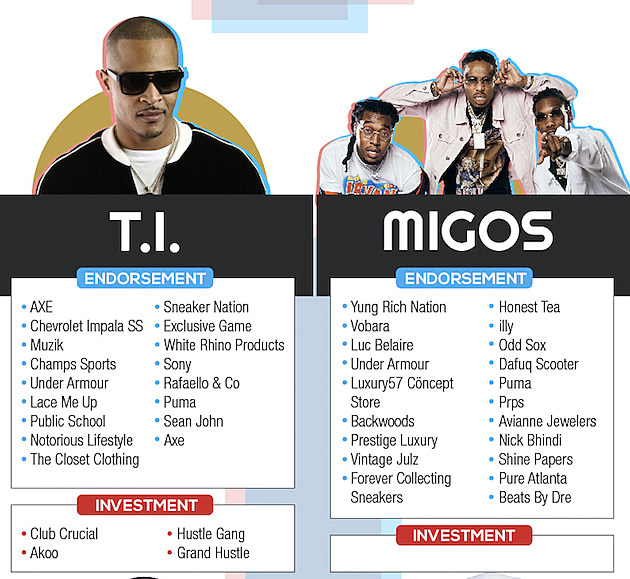 CelebrityEndorsers.com